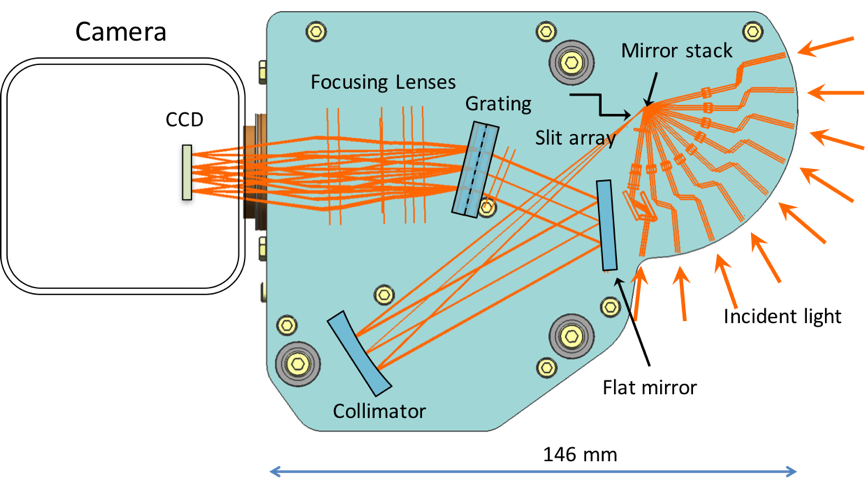 spex-optical-system1.png