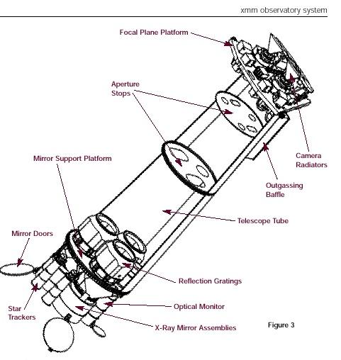 xmm spacecraft - photo #23