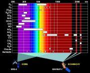b_180_0_3355443_00_images_jubileum50jaar_50jaar_instrumenten_scia9.jpg