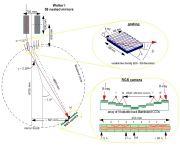 b_180_0_3355443_00_images_jubileum50jaar_50jaar_onderzoekers_brinkman12.jpg