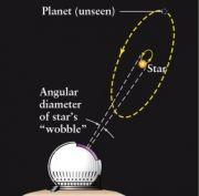 b_180_0_3355443_00_images_jubileum50jaar_50jaar_resultaten_planets3.jpg