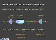 b_180_0_3355443_00_images_jubileum50jaar_50jaar_technologie_polarimetrie13.jpg